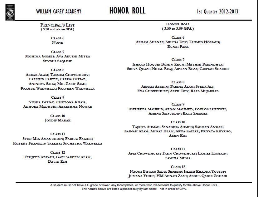 Honor Roll 1st Q 2012-13